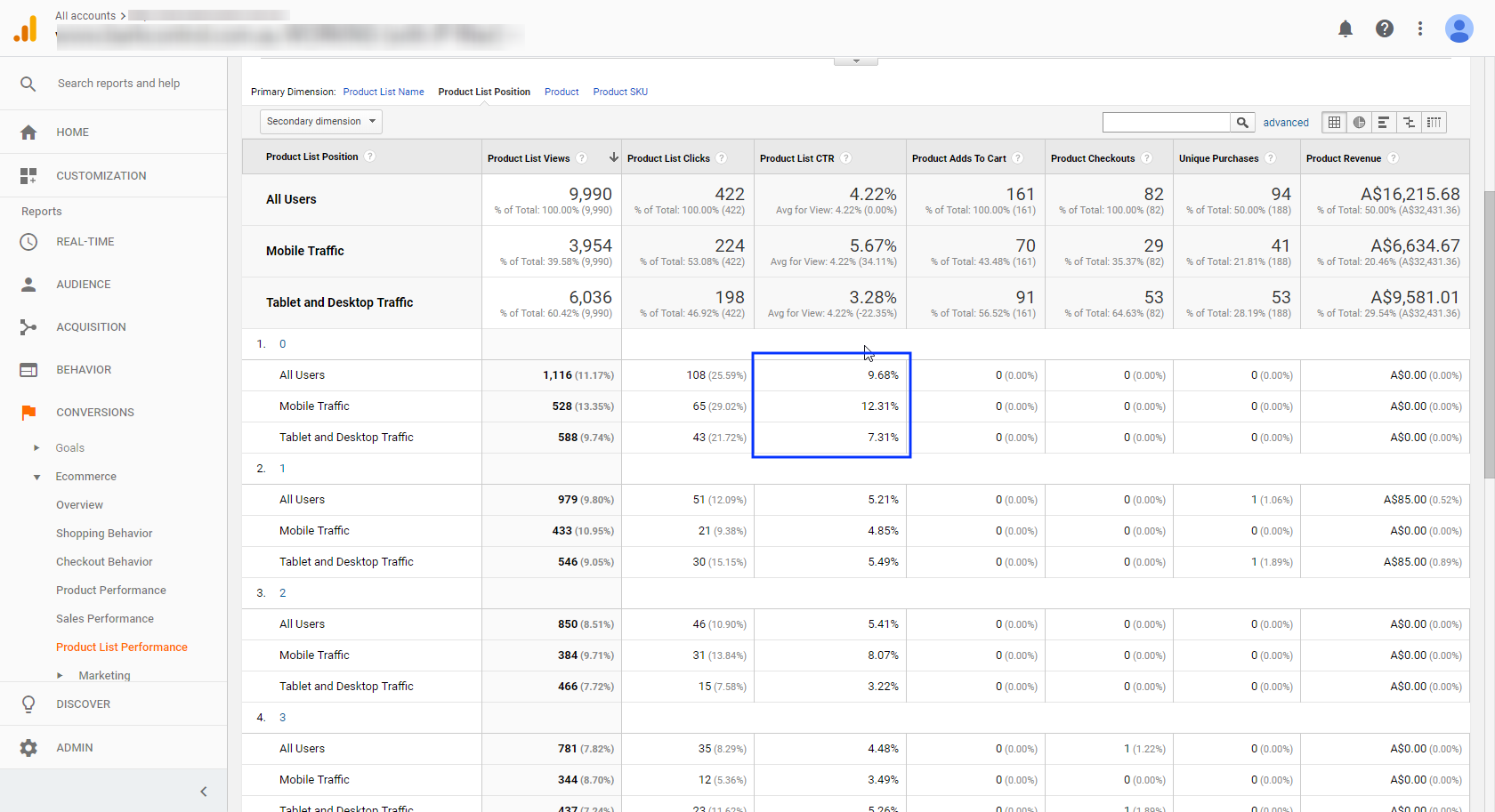 Google Enhanced Ecommerce Product List Performance