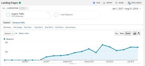 Web Traffic Graph